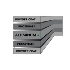 Triple-Protection Finish- Aluminum