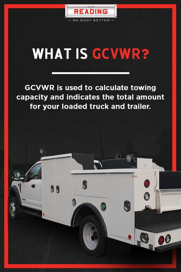 What is GCVWR?